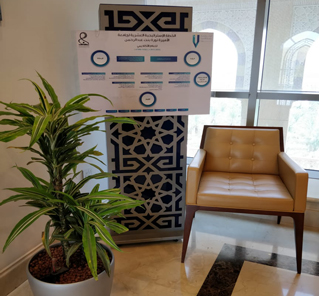 مشروع تجهيز استاندات عرض لجامعة الأميرة نورة
